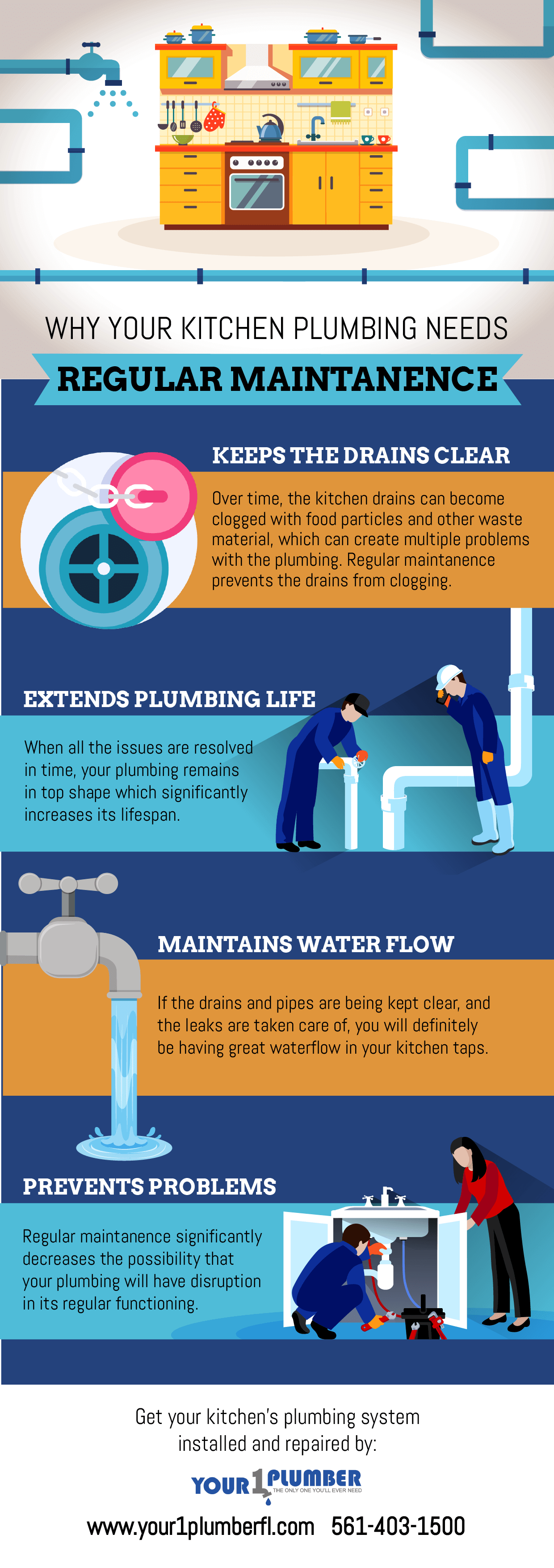 why-your-plumbing-needs-regular-plumbing